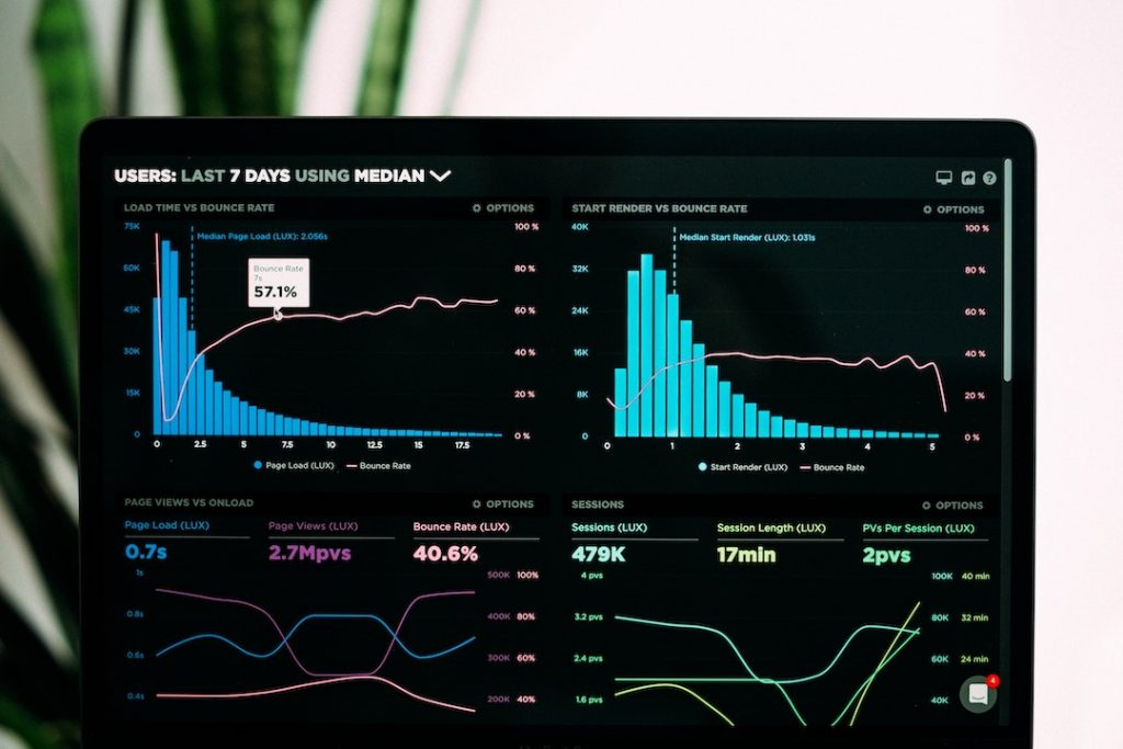 KPI's - Kollektif Media