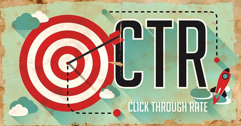 click through rate kollektif media