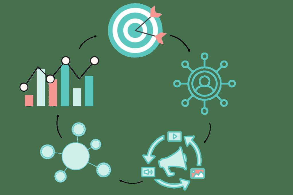 Contentstrategie Kollektif Media