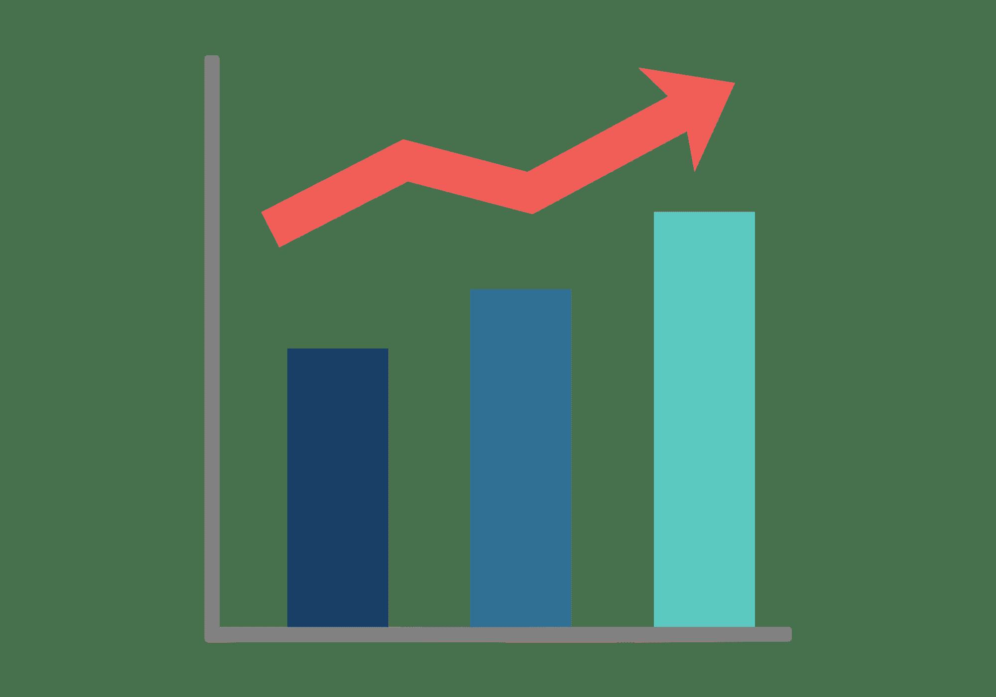 Contentplanning groei Kollektif Media